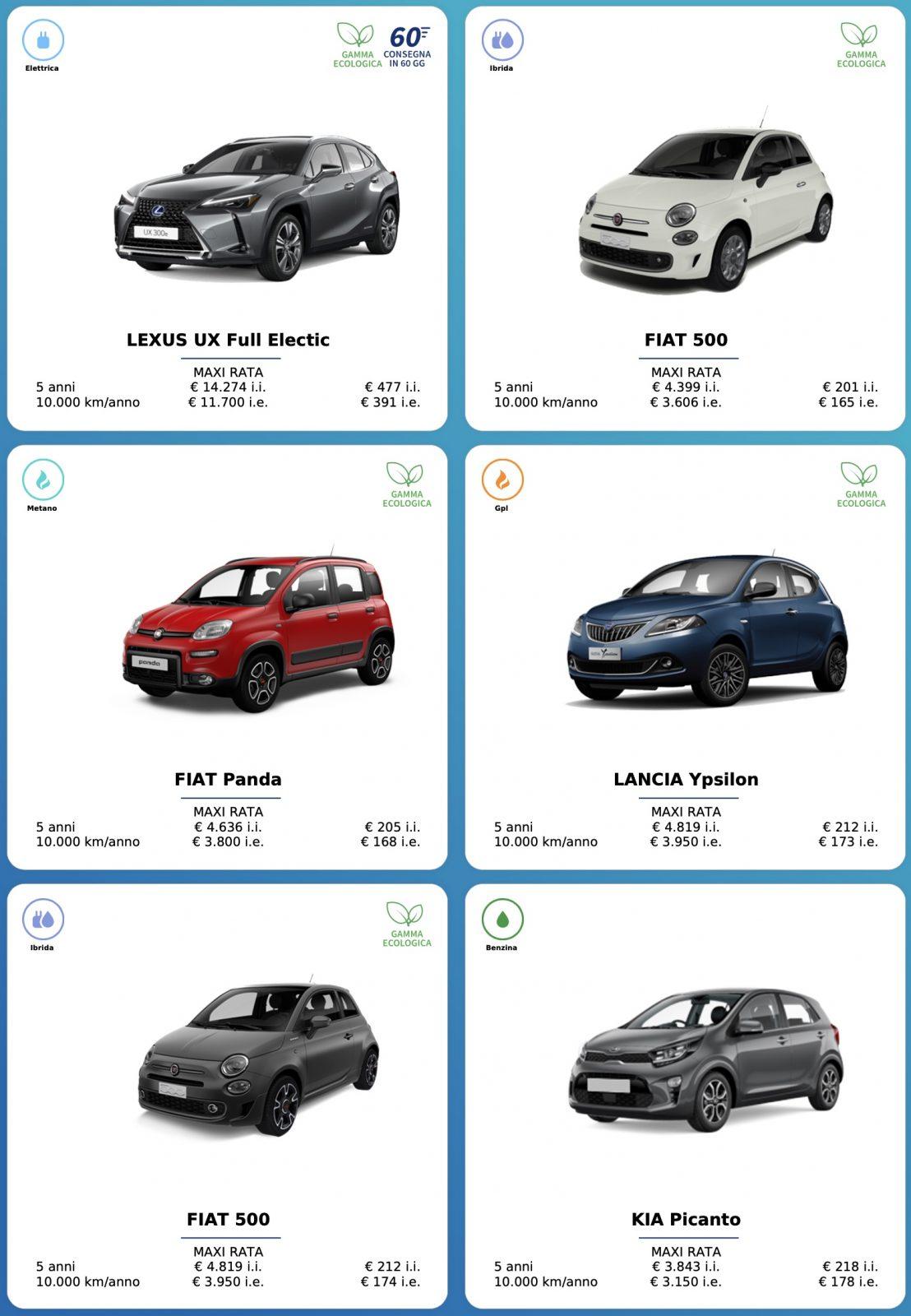 offerte-noleggio-lungo-termine-fourwheels-renting00002